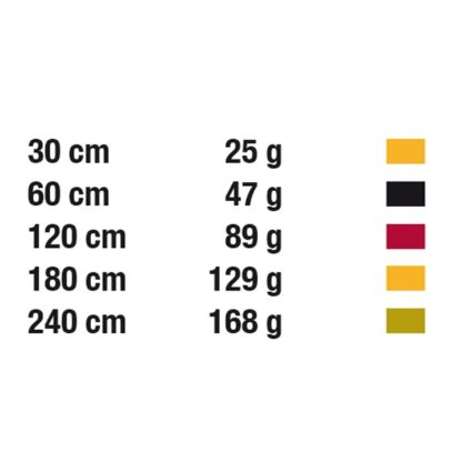 Edelweiss sling (19mm) (120 cm) (rot)