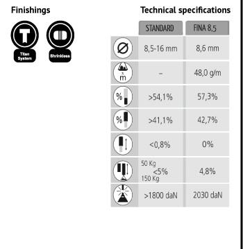 Kordas Fina 8.5 Barrancos (Canyoning) - specificaties