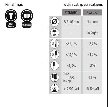 Corde statique Kordas FINA 9.5 mm (système Titan)